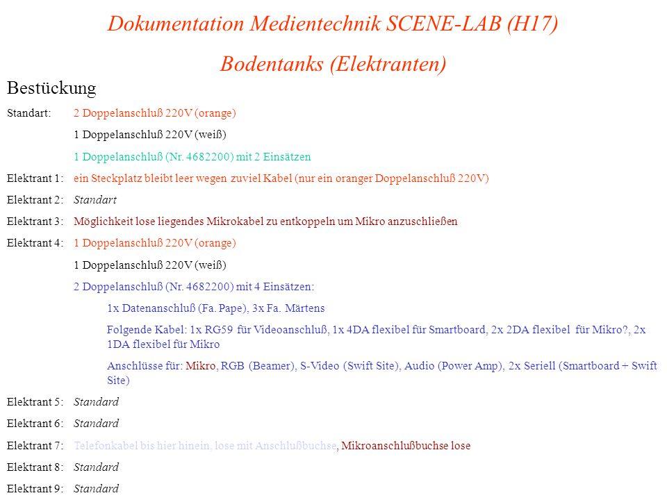 Dokumentation Medientechnik SCENE-LAB (H17) Bodentanks (Elektranten) Bestückung Standart:2 Doppelanschluß 220V (orange) 1 Doppelanschluß 220V (weiß) 1 Doppelanschluß (Nr.