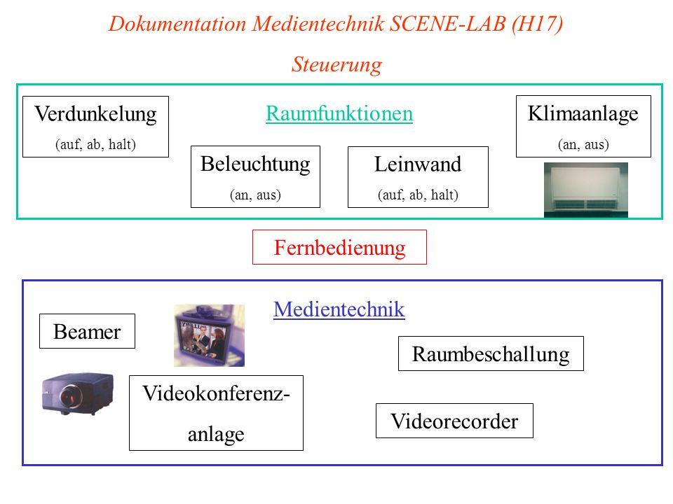 Dokumentation Medientechnik SCENE-LAB (H17) Steuerung Fernbedienung Raumfunktionen Medientechnik Verdunkelung (auf, ab, halt) Beleuchtung (an, aus) Klimaanlage (an, aus) Beamer Videokonferenz- anlage Videorecorder Raumbeschallung Leinwand (auf, ab, halt)