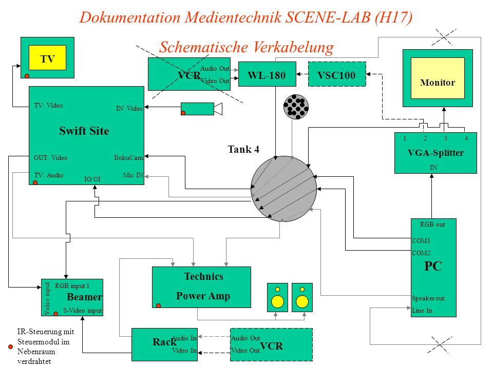 Dokumentation Medientechnik SCENE-LAB (H17) Anschlußbelegungen Dozenten-PC(Kartenanschlüsse Rückseite) PortBuchseKabelÜberAn Audio:LINE IN3,5mm Klinke1DAdirektDokuCam: AUDIO OUT MICRO IN3,5mm Klinke--- LINE OUT3,5mm Klinke--- SPEAKER OUT3,5mm Klinke 1DATank 4Power Amp : ????.