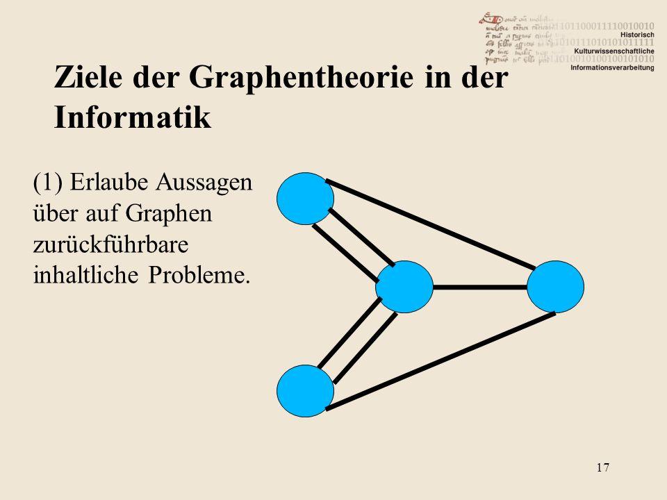 Ziele der Graphentheorie in der Informatik (1) Erlaube Aussagen über auf Graphen zurückführbare inhaltliche Probleme. 17