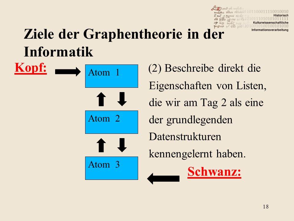 Kopf: (2) Beschreibe direkt die Eigenschaften von Listen, die wir am Tag 2 als eine der grundlegenden Datenstrukturen kennengelernt haben. Schwanz: Zi