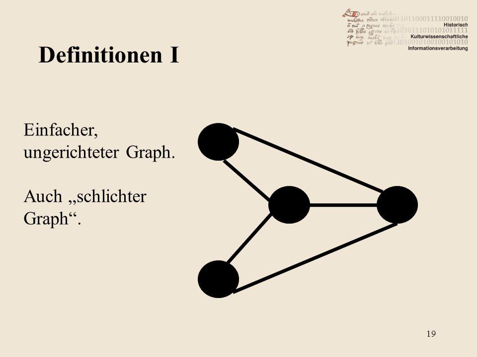 Definitionen I Einfacher, ungerichteter Graph. Auch schlichter Graph. 19