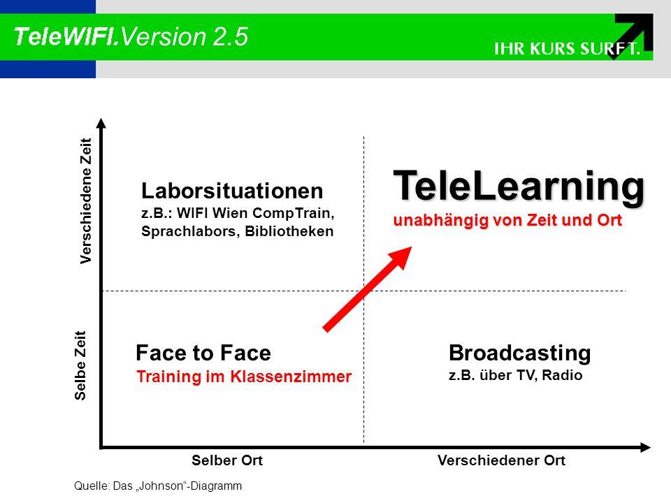 TeleWIFI.Exercise Version 2.5