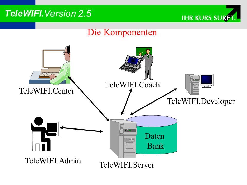 TeleWIFI.Center Das Basis-System Lernen Betreuung Kursentwicklung Diskussionsforum Systeminternes Mailsystem Teilnehmerverwaltung (in Klassen) Kursverwaltung (Basiskurse und Klassenkurse) TeleWIFI.Coach TeleWIFI.Developer TeleWIFI.Admin Version 2.5