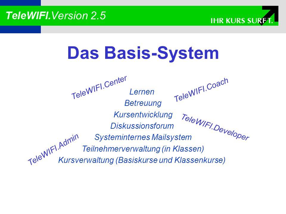 TeleWIFI.Developer Kursentwicklung erfolgt offline Gegenstand vom Server herunterladen Neuen Gegenstand erzeugen Lerninhalte des Gegenstands aufbereiten Fertig entwickelten Gegenstand an den Server schicken