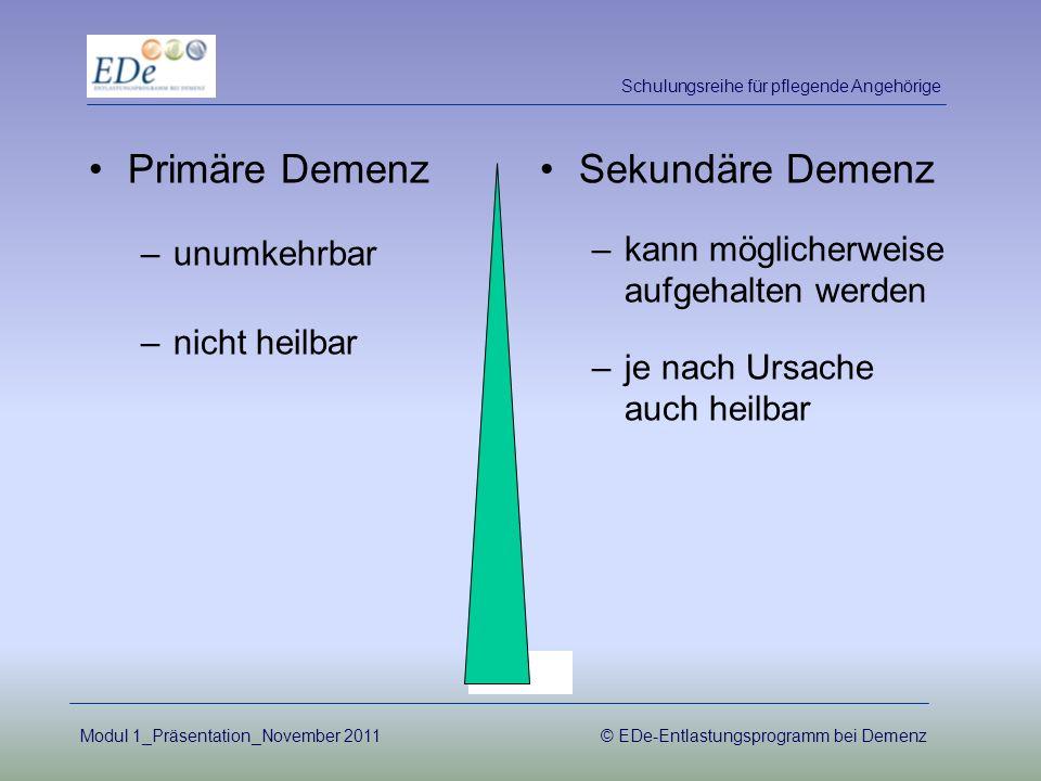 Primäre Demenz –unumkehrbar –nicht heilbar Sekundäre Demenz –kann möglicherweise aufgehalten werden –je nach Ursache auch heilbar Schulungsreihe für p