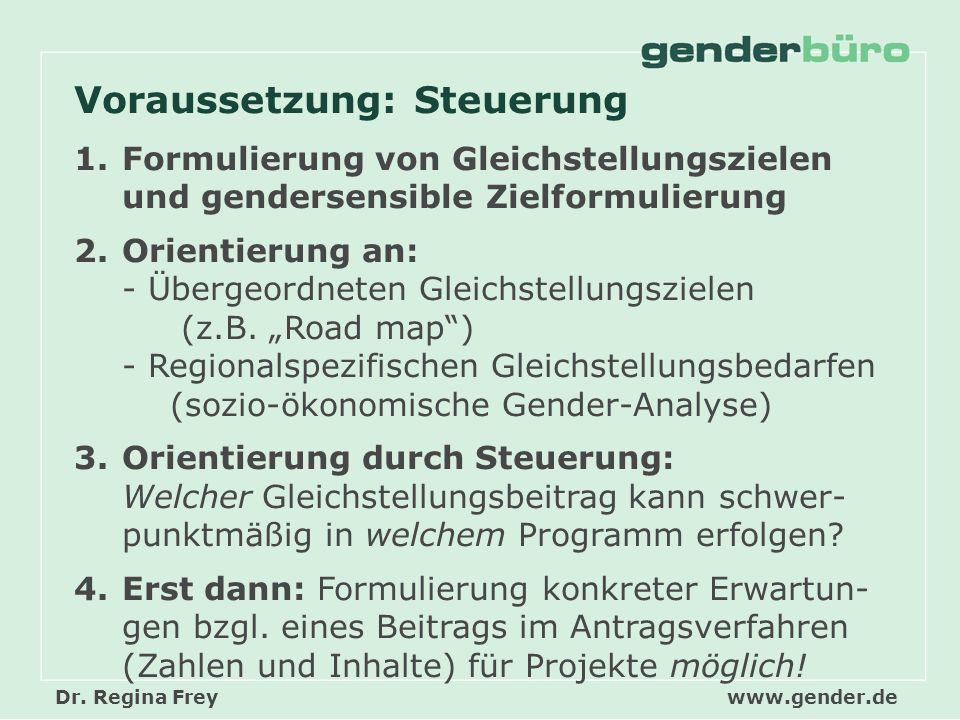 Dr. Regina Freywww.gender.de Voraussetzung: Steuerung 1.Formulierung von Gleichstellungszielen und gendersensible Zielformulierung 2.Orientierung an:
