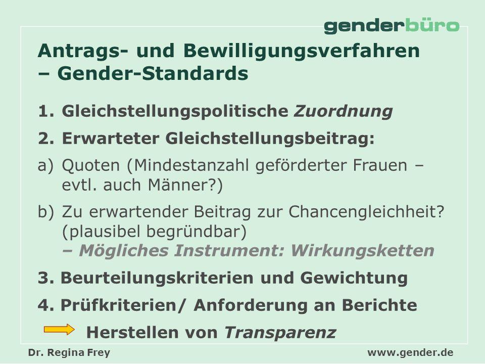 Dr. Regina Freywww.gender.de Antrags- und Bewilligungsverfahren – Gender-Standards 1.Gleichstellungspolitische Zuordnung 2.Erwarteter Gleichstellungsb