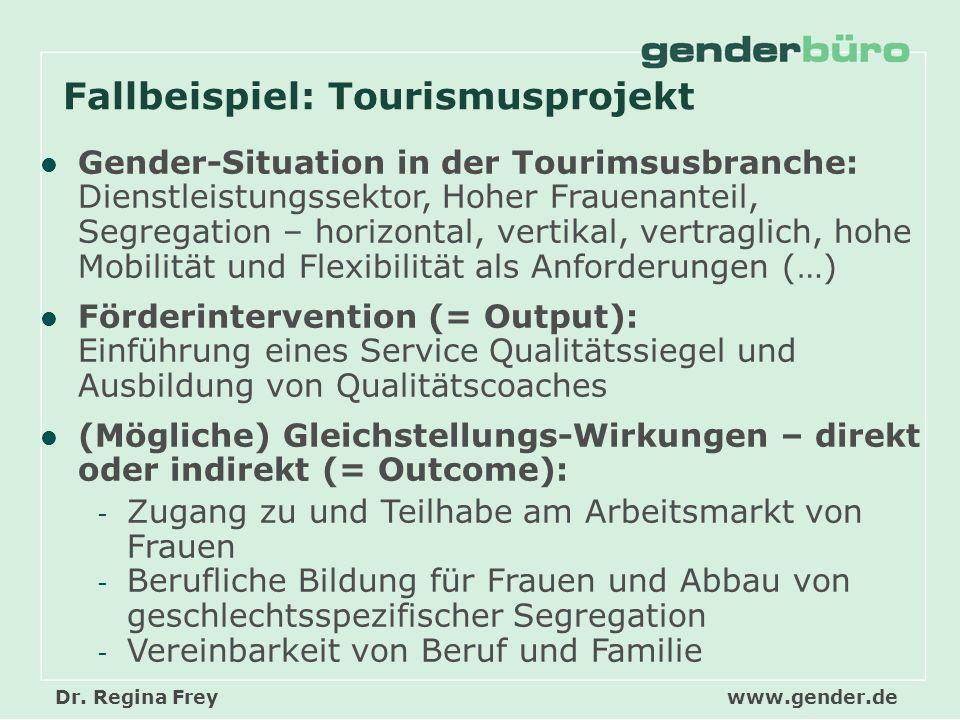 Dr. Regina Freywww.gender.de Fallbeispiel: Tourismusprojekt Gender-Situation in der Tourimsusbranche: Dienstleistungssektor, Hoher Frauenanteil, Segre