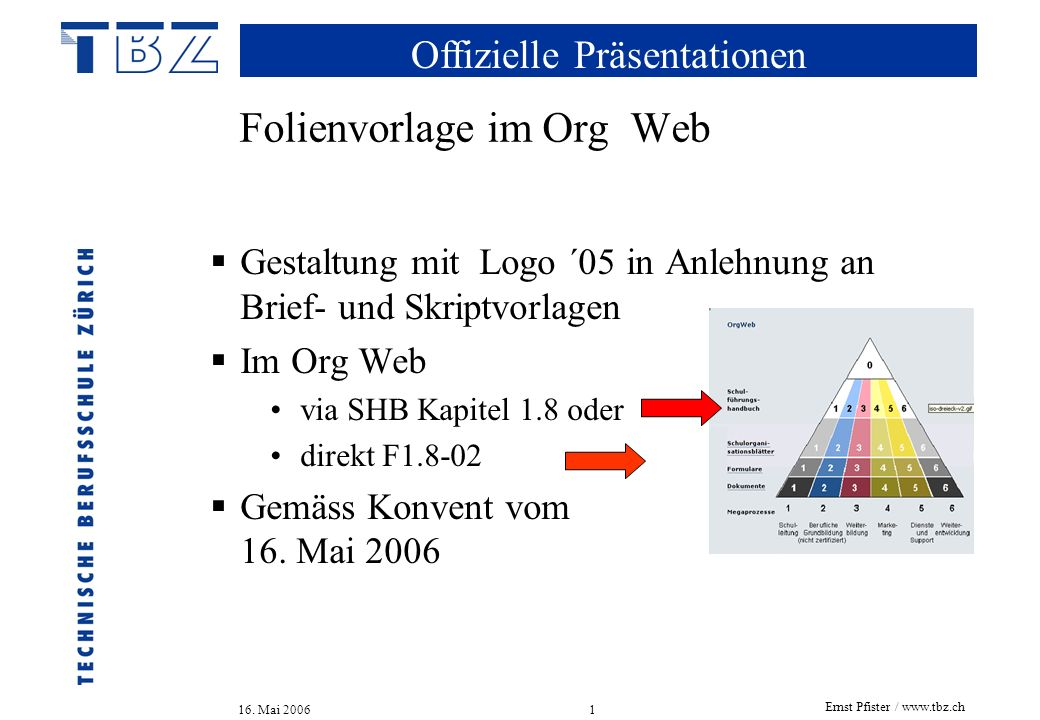 Offizielle Präsentationen 16. Mai 2006 Ernst Pfister / www.tbz.ch 1 Gestaltung mit Logo ´05 in Anlehnung an Brief- und Skriptvorlagen Im Org Web via S