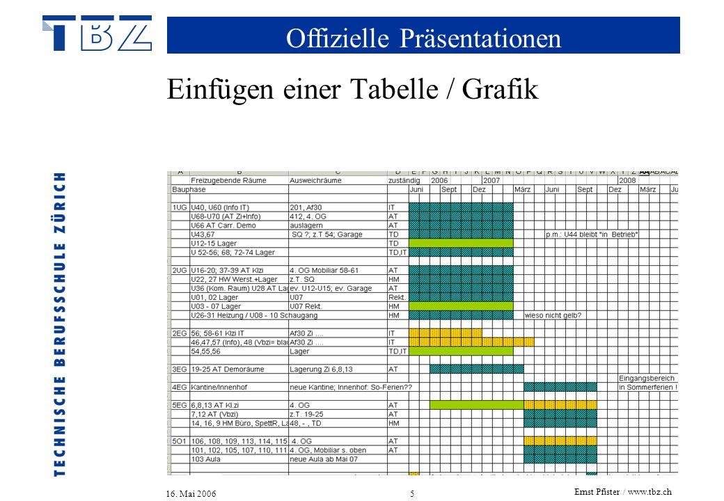 Offizielle Präsentationen 16. Mai 2006 Ernst Pfister / www.tbz.ch 5 Einfügen einer Tabelle / Grafik
