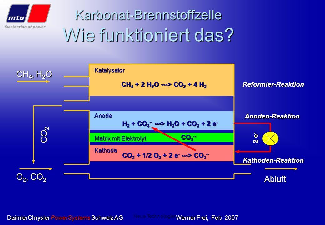 DaimlerChrysler PowerSystems Schweiz AGWerner Frei, Feb 200713 Die Brennstoffzelle der MTU CFC wird HotModule genannt und baut auf der Schmelzkarbonat