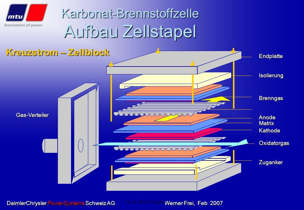 DaimlerChrysler PowerSystems Schweiz AGWerner Frei, Feb 2007 Neue Technologien Katalysator CH 4 + 2 H 2 O ---> CO 2 + 4 H 2 H 2 + CO 3 -- ---> H 2 O +