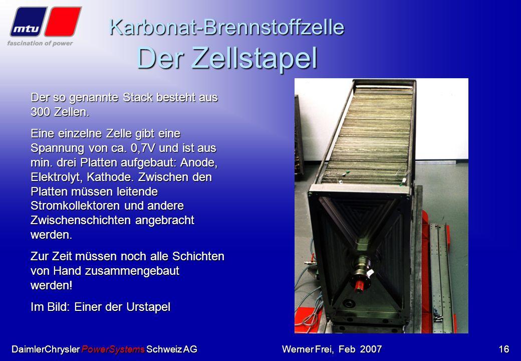 DaimlerChrysler PowerSystems Schweiz AGWerner Frei, Feb 2007 Neue Technologien Kreuzstrom – Zellblock Gas-Verteiler Endplatte Isolierung Brenngas Anod
