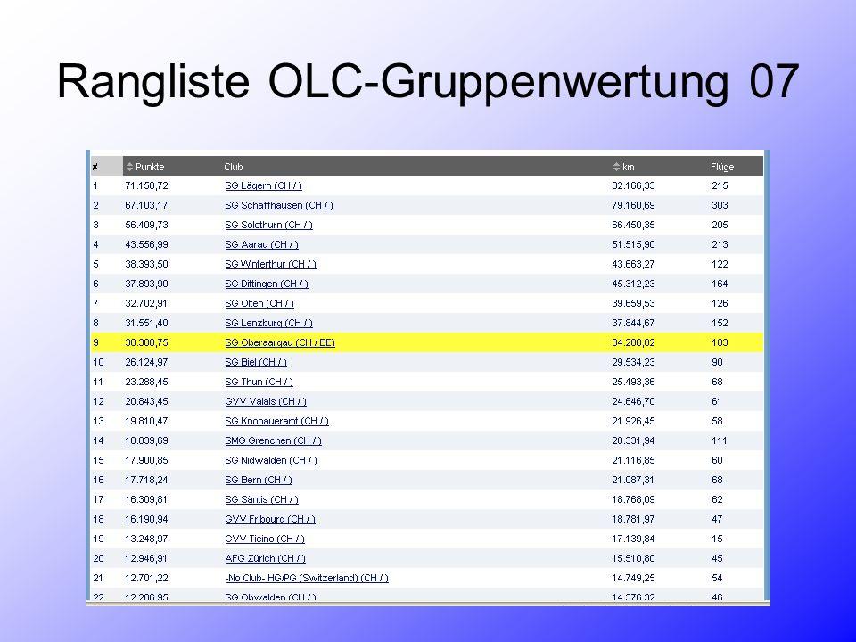 Rangliste OLC-Gruppenwertung 07