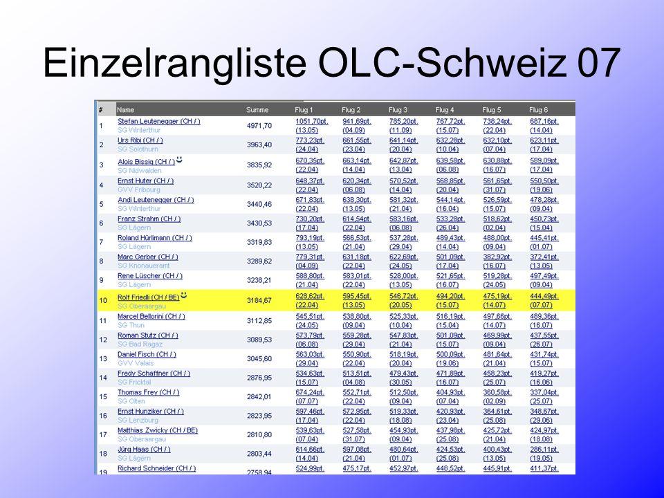 Einzelrangliste OLC-Schweiz 07