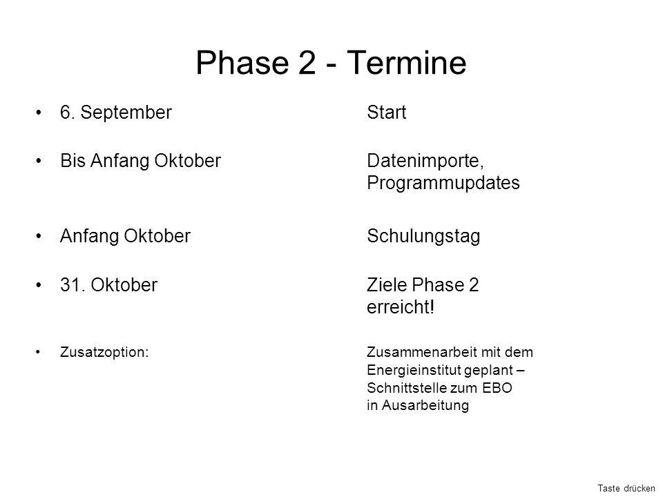 Phase 2 - Termine 6. SeptemberStart Bis Anfang OktoberDatenimporte, Programmupdates Anfang OktoberSchulungstag 31. OktoberZiele Phase 2 erreicht! Zusa
