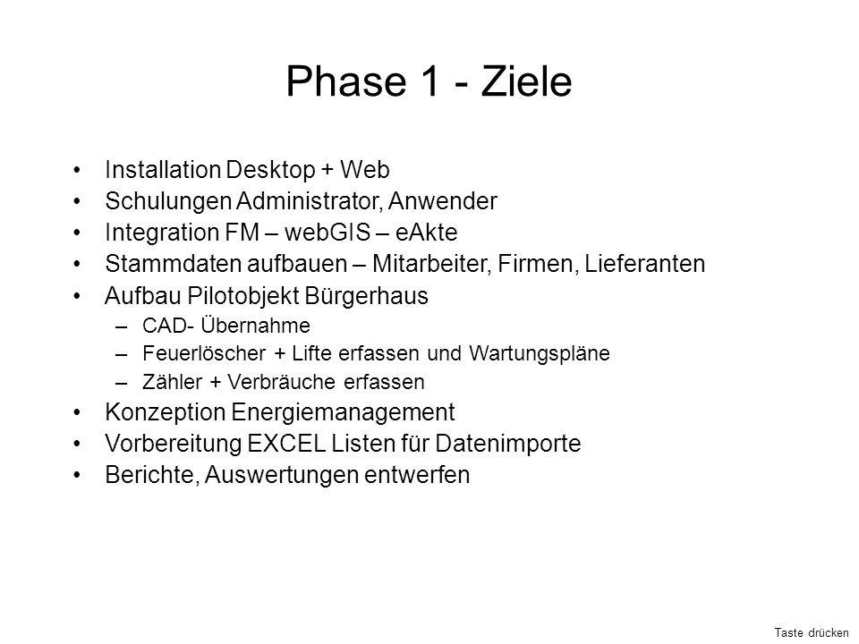 Phase 1 - Ziele Installation Desktop + Web Schulungen Administrator, Anwender Integration FM – webGIS – eAkte Stammdaten aufbauen – Mitarbeiter, Firme