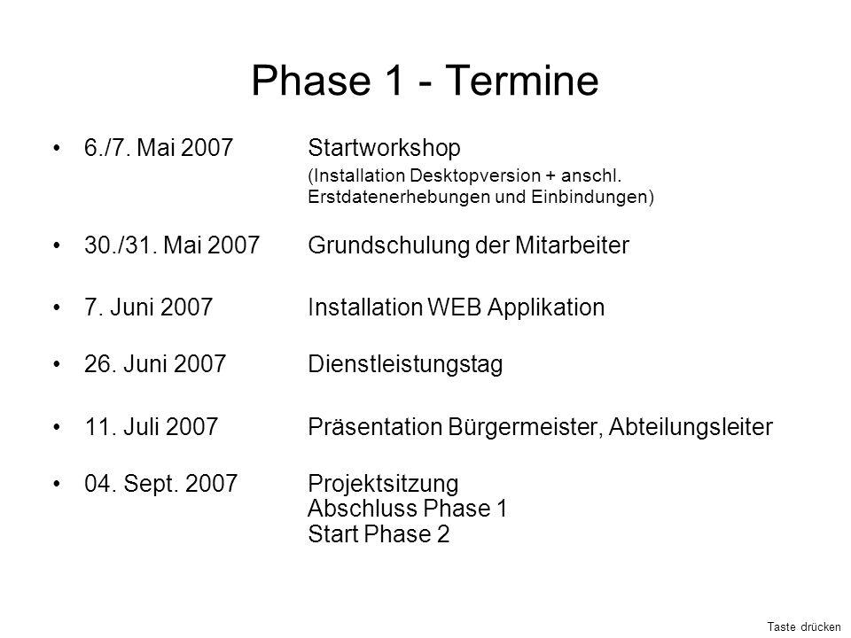 Phase 1 - Termine 6./7. Mai 2007Startworkshop (Installation Desktopversion + anschl. Erstdatenerhebungen und Einbindungen) 30./31. Mai 2007Grundschulu