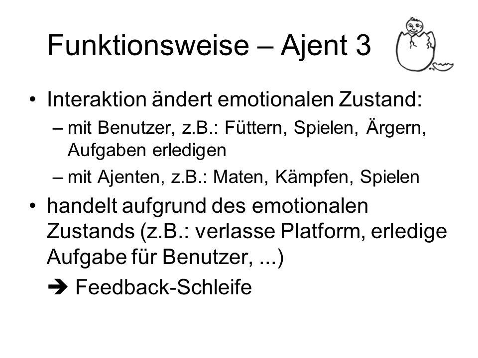 Funktionsweise – Ajent 3 Interaktion ändert emotionalen Zustand: –mit Benutzer, z.B.: Füttern, Spielen, Ärgern, Aufgaben erledigen –mit Ajenten, z.B.: