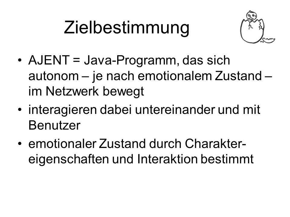 Zielbestimmung AJENT = Java-Programm, das sich autonom – je nach emotionalem Zustand – im Netzwerk bewegt interagieren dabei untereinander und mit Ben