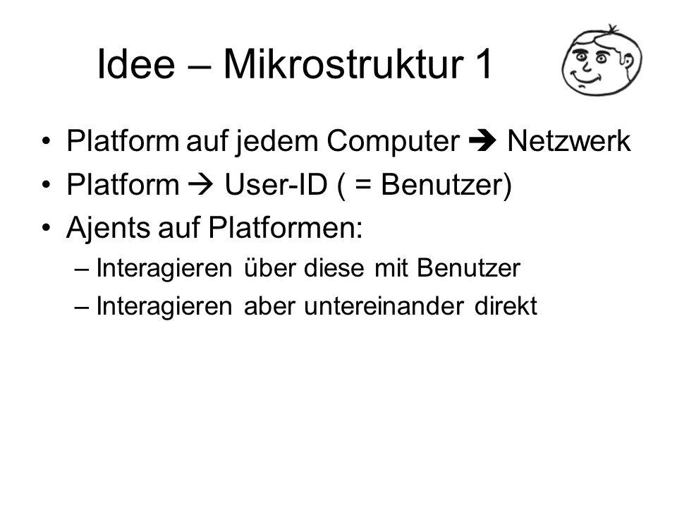 Idee – Mikrostruktur 1 Platform auf jedem Computer Netzwerk Platform User-ID ( = Benutzer) Ajents auf Platformen: –Interagieren über diese mit Benutze