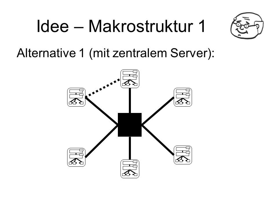 Idee – Makrostruktur 1 Alternative 1 (mit zentralem Server):