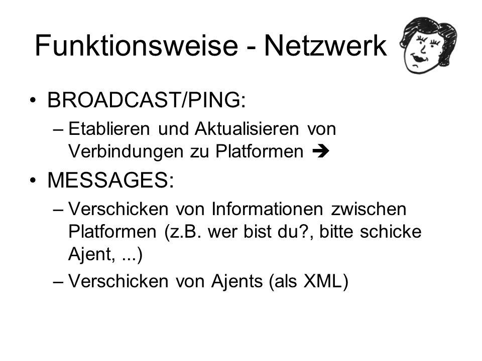 Funktionsweise - Netzwerk BROADCAST/PING: –Etablieren und Aktualisieren von Verbindungen zu Platformen MESSAGES: –Verschicken von Informationen zwisch