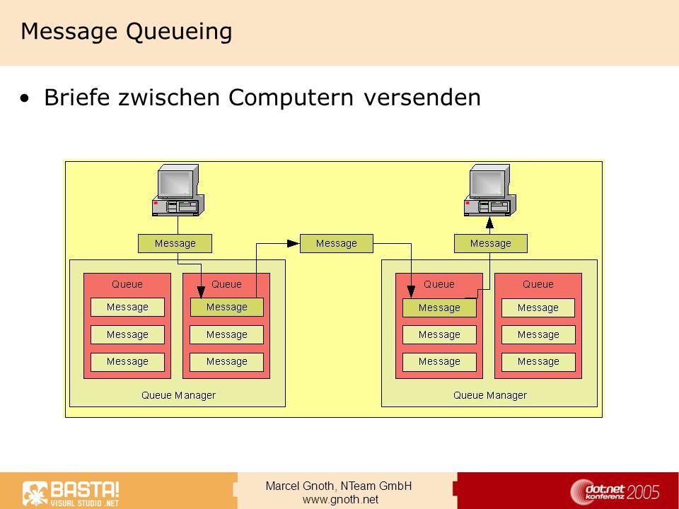 Marcel Gnoth, NTeam GmbH www.gnoth.net Programmierschnittstelle für die Verwaltung Statistiken über Messages Überwachen des MSMQ hop-to-hop transactional messaging Protokols Überwachen und steuern des MSMQ Dienstes Pause und Start für Queues Nachverfolgung von MSMQ Nachrchten von der Quelle bis zum Ziel Viele Funktionen nur als COM- oder C-Schnittstelle –Nicht alles über.Net Framework verfügbar