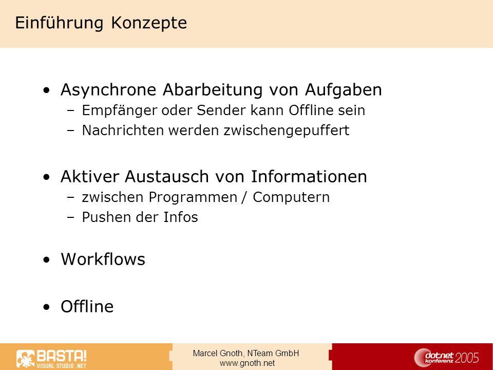 Marcel Gnoth, NTeam GmbH www.gnoth.net Einleitung / Basics Bestandteil des Win2k / WinXP Setup –Nicht Standardinstallation Active Directory –Ohne AD-> Workgroup Modus, nur Private Queues Computerverwaltung –SnapIn VS.net Integration –Server Explorer