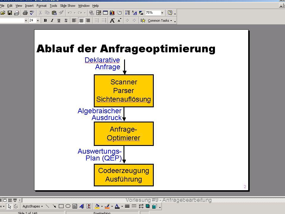 WS 2013/14 Datenbanksysteme Do 17:00 – 18:30 R 1.007 © Bojan Milijaš, 28.11.2013 Anfragebearbeitung (2) Nach der Syntax- und der semantischen Analyse wird die Anfrage in einen Ausdruck der relationalen Algebra umgewandelt Anfrageoptimierer (Optimizer) erzeugt eine Vielzahl von logisch äquivalenten Auswertungsplänen, die in Ihrer Ausführungsdauer (Kosten) unterschiedlich sind.
