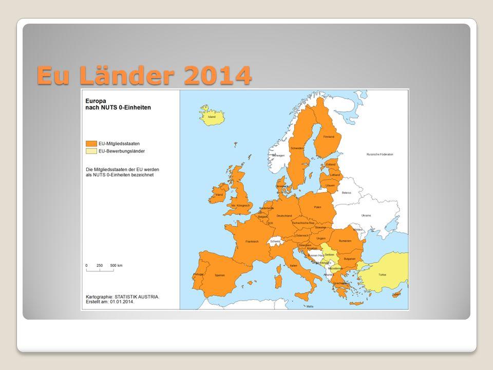 Recht in der EU Primäres Recht: Grundverträge (GRC, EUV, AEUV) Änderungsverträge Allgemeine Rechtsgrundsätze Sekundäres Recht: Recht durch die Institutionen Fallrecht des EUGH Abgeschlossene internationale Übereinkommen