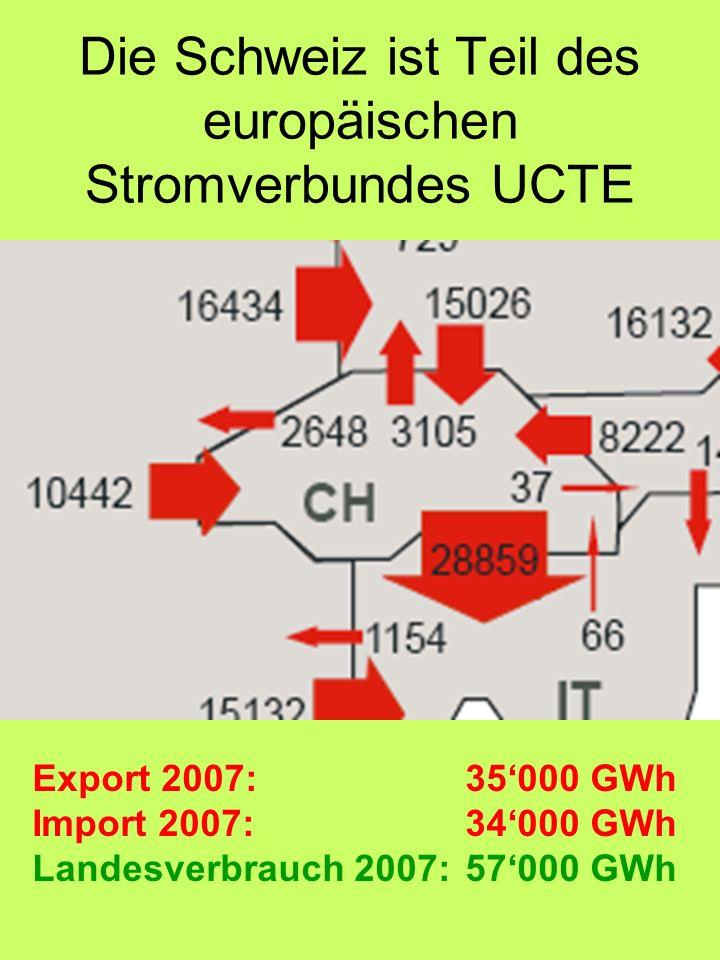 Export 2007:35000 GWh Import 2007:34000 GWh Landesverbrauch 2007:57000 GWh