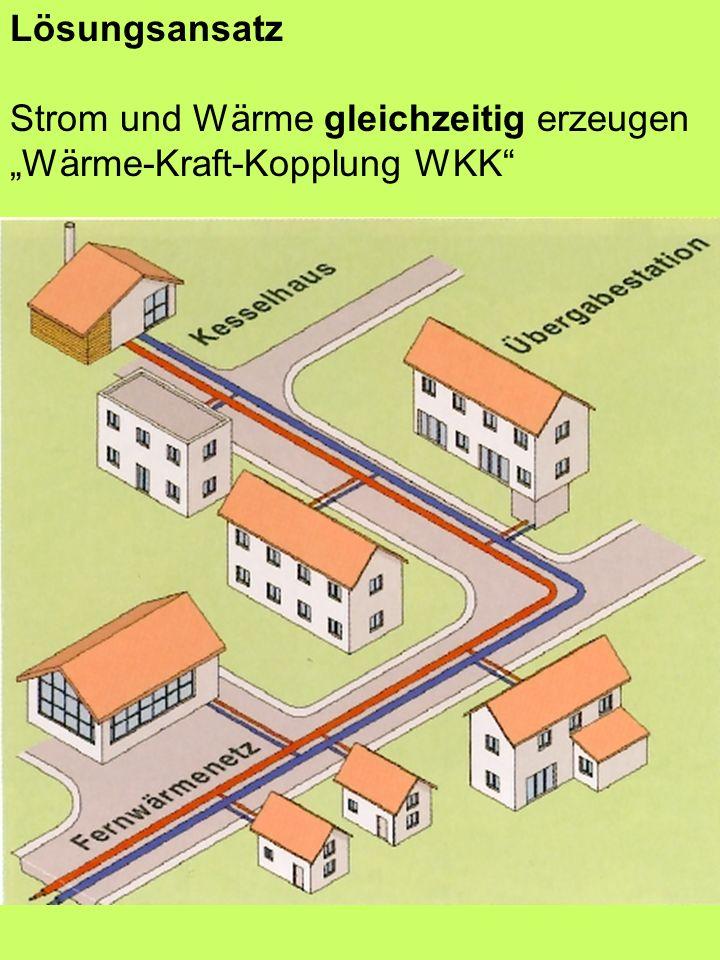 Lösungsansatz Strom und Wärme gleichzeitig erzeugen Wärme-Kraft-Kopplung WKK