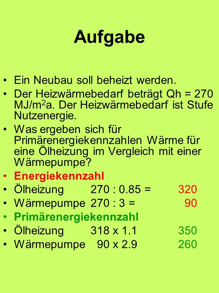 Aufgabe Ein Neubau soll beheizt werden. Der Heizwärmebedarf beträgt Qh = 270 MJ/m 2 a. Der Heizwärmebedarf ist Stufe Nutzenergie. Was ergeben sich für