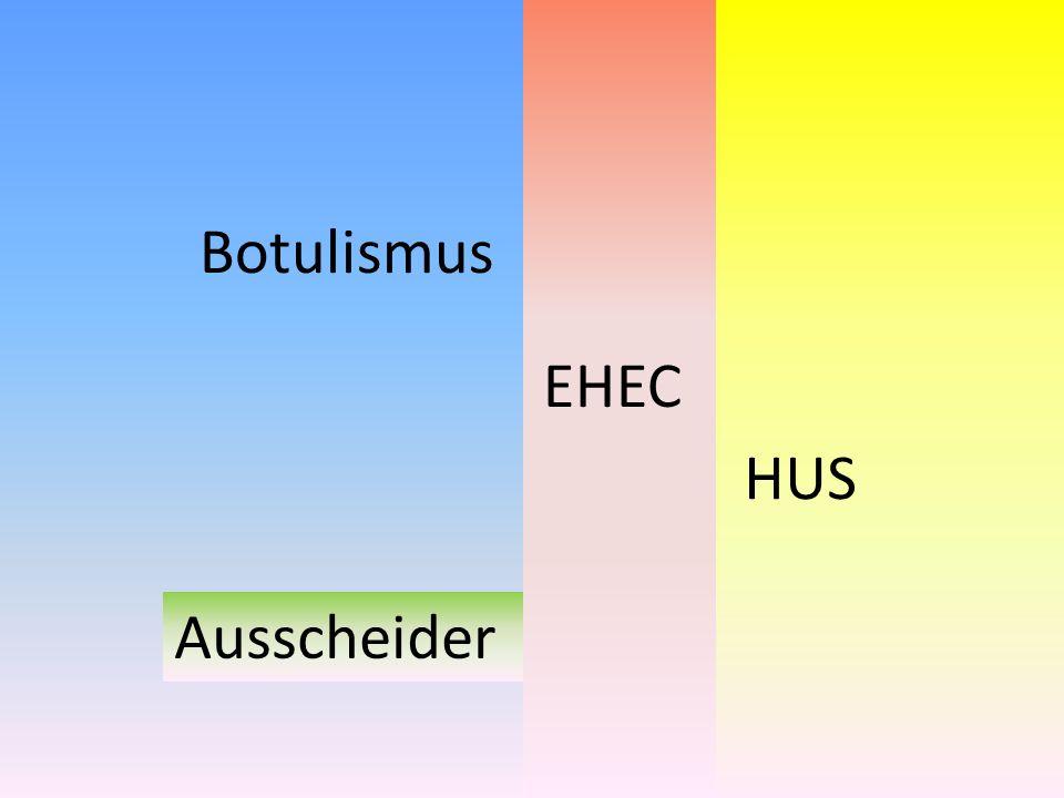 Botulismus / EHEC / HUS Ausscheider Botulismus EHEC HUS Ausscheider