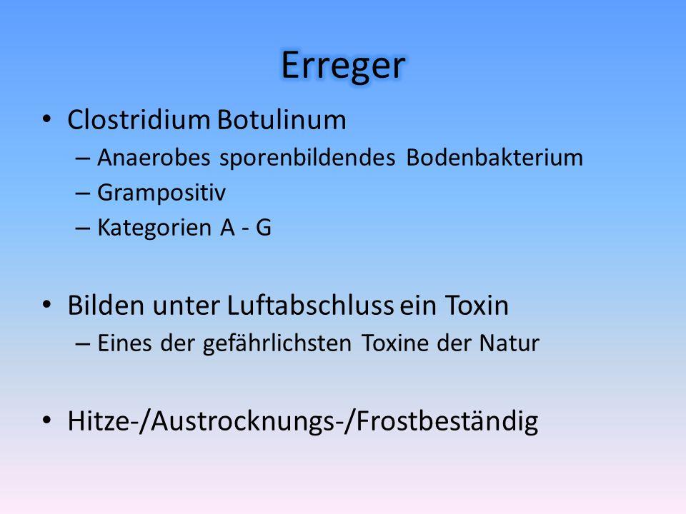 Clostridium Botulinum – Anaerobes sporenbildendes Bodenbakterium – Grampositiv – Kategorien A - G Bilden unter Luftabschluss ein Toxin – Eines der gef