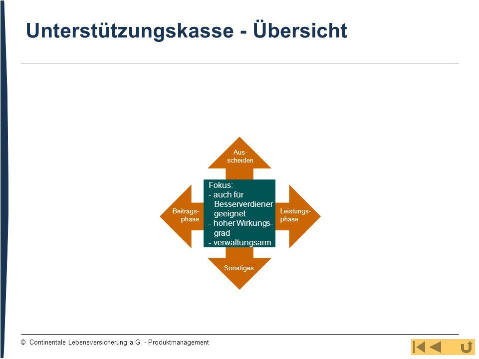 111 © Continentale Lebensversicherung a.G. - Produktmanagement Beitrags- phase Aus- scheiden Leistungs- phase Sonstiges Unterstützungskasse - Übersich