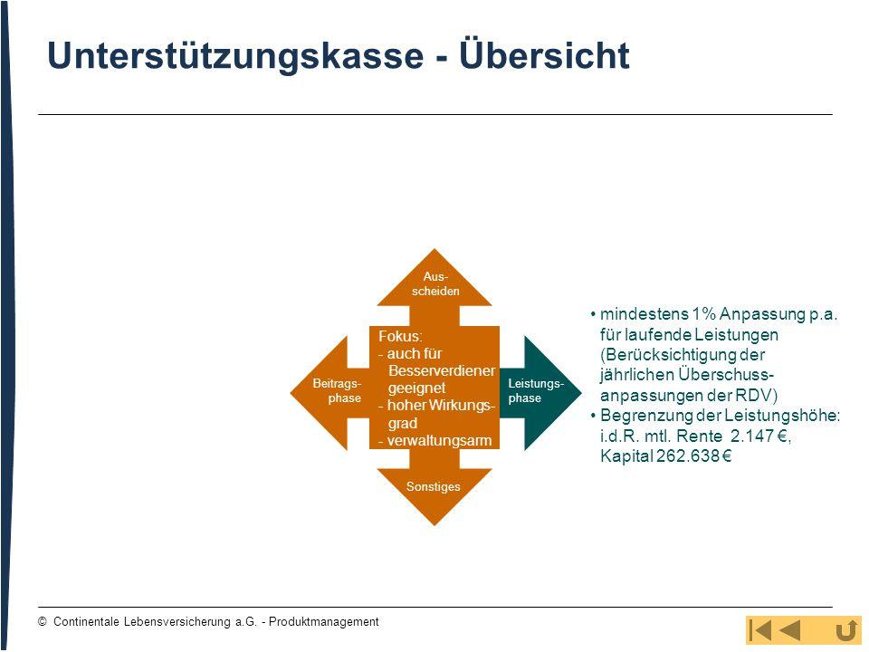 114 © Continentale Lebensversicherung a.G. - Produktmanagement Unterstützungskasse - Übersicht mindestens 1% Anpassung p.a. für laufende Leistungen (B