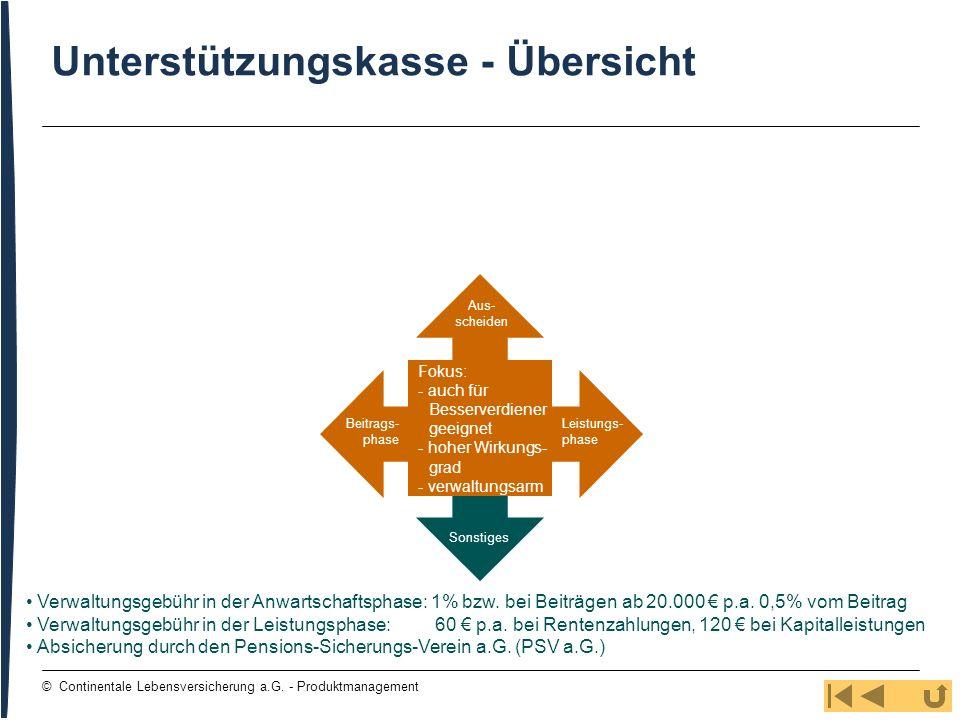 115 © Continentale Lebensversicherung a.G. - Produktmanagement Unterstützungskasse - Übersicht Verwaltungsgebühr in der Anwartschaftsphase: 1% bzw. be