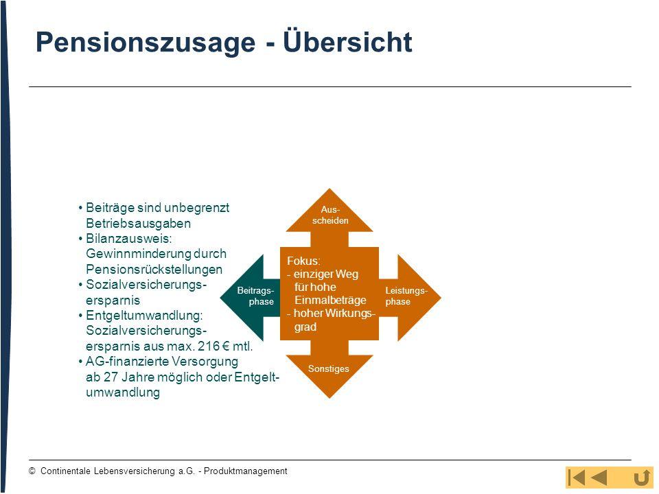 126 © Continentale Lebensversicherung a.G. - Produktmanagement Pensionszusage - Übersicht Beiträge sind unbegrenzt Betriebsausgaben Bilanzausweis: Gew