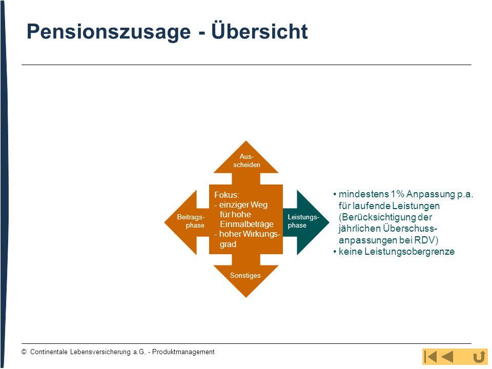128 © Continentale Lebensversicherung a.G. - Produktmanagement Pensionszusage - Übersicht mindestens 1% Anpassung p.a. für laufende Leistungen (Berück