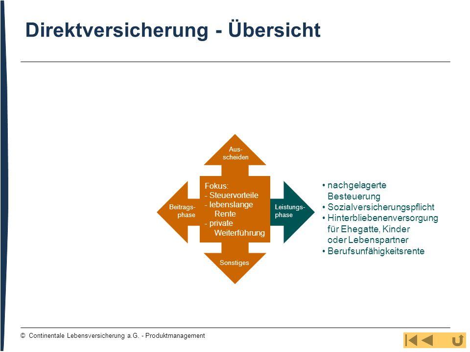 21 © Continentale Lebensversicherung a.G. - Produktmanagement Direktversicherung - Übersicht Beitrags- phase Aus- scheiden Leistungs- phase Sonstiges