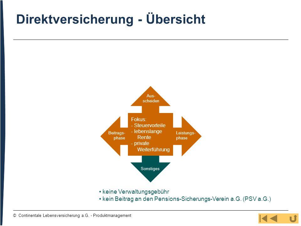 22 © Continentale Lebensversicherung a.G. - Produktmanagement Direktversicherung - Übersicht keine Verwaltungsgebühr kein Beitrag an den Pensions-Sich