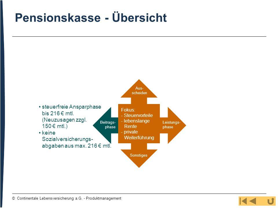 33 © Continentale Lebensversicherung a.G. - Produktmanagement Pensionskasse - Übersicht Aus- scheiden Leistungs- phase Sonstiges Beitrags- phase Fokus