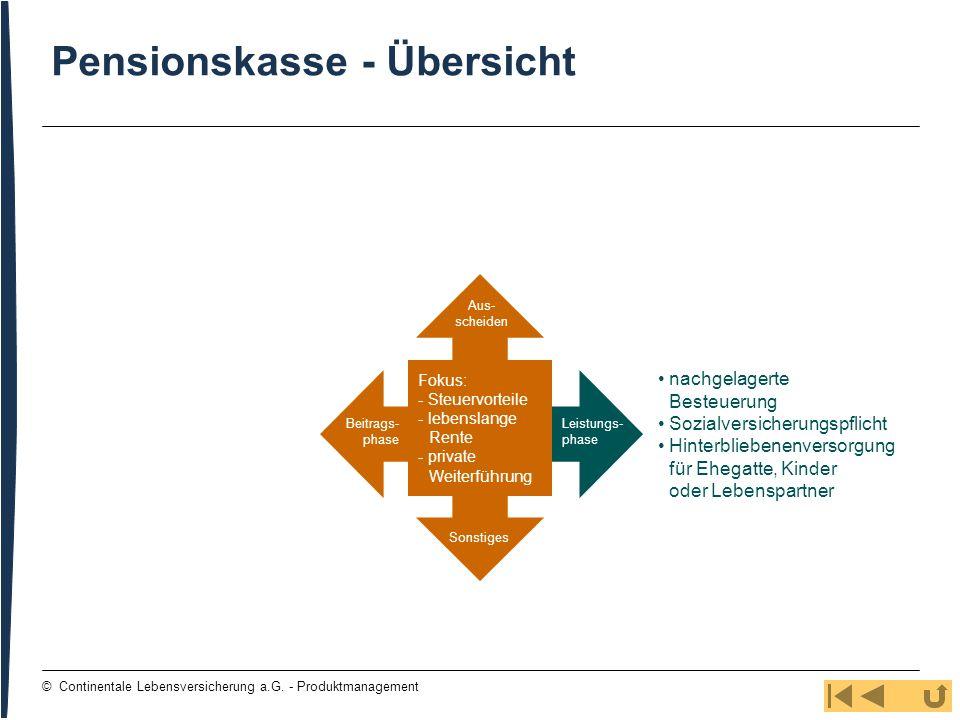 35 © Continentale Lebensversicherung a.G. - Produktmanagement Pensionskasse - Übersicht Aus- scheiden Leistungs- phase Sonstiges Beitrags- phase Fokus