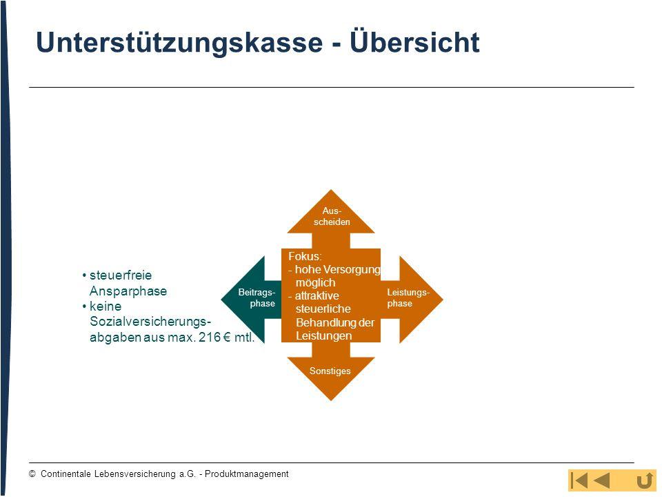 47 © Continentale Lebensversicherung a.G. - Produktmanagement Unterstützungskasse - Übersicht Aus- scheiden Leistungs- phase Sonstiges Beitrags- phase