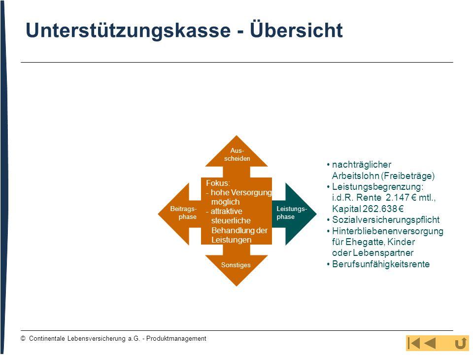 49 © Continentale Lebensversicherung a.G. - Produktmanagement Unterstützungskasse - Übersicht nachträglicher Arbeitslohn (Freibeträge) Leistungsbegren