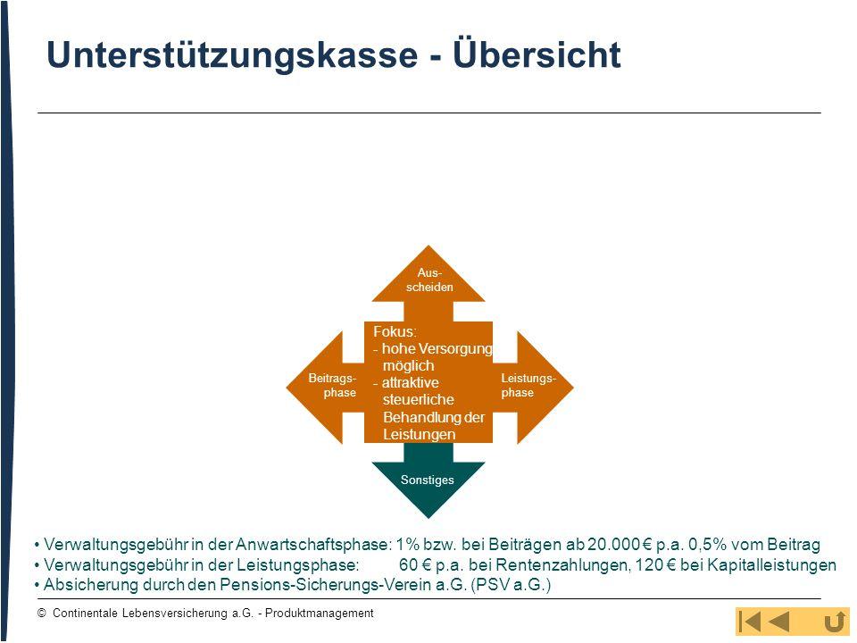 50 © Continentale Lebensversicherung a.G. - Produktmanagement Unterstützungskasse - Übersicht Verwaltungsgebühr in der Anwartschaftsphase: 1% bzw. bei