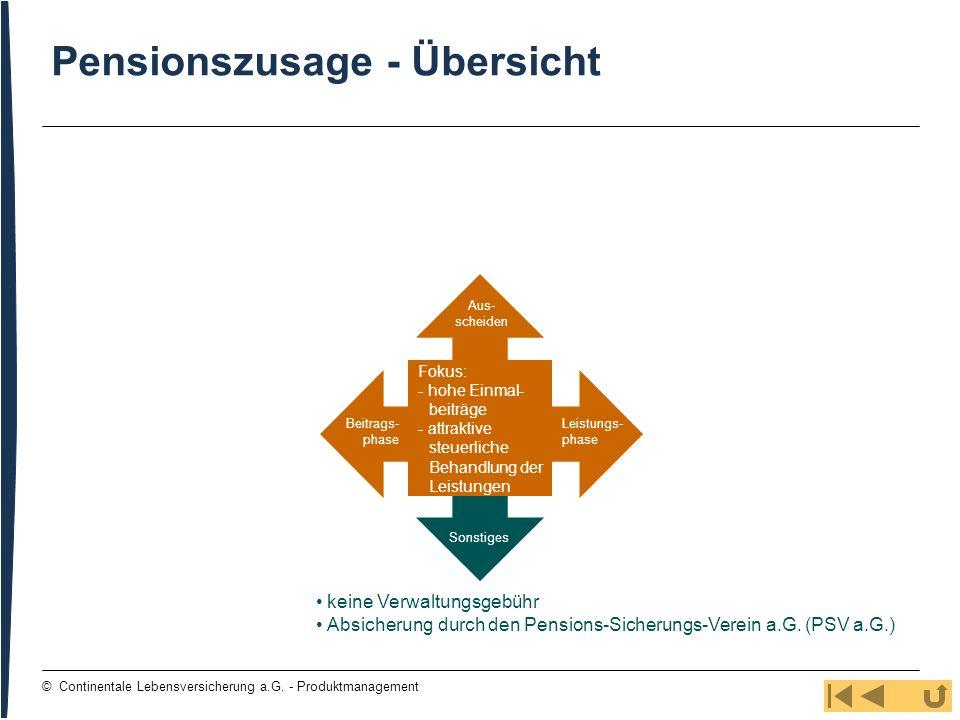 64 © Continentale Lebensversicherung a.G. - Produktmanagement Pensionszusage - Übersicht keine Verwaltungsgebühr Absicherung durch den Pensions-Sicher